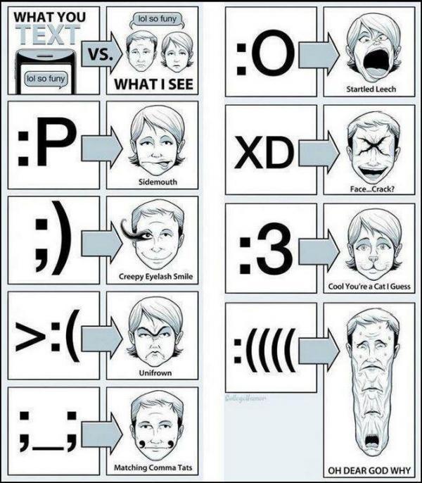 Il significato delle faccine - Significato delle tavole di rorschach ...