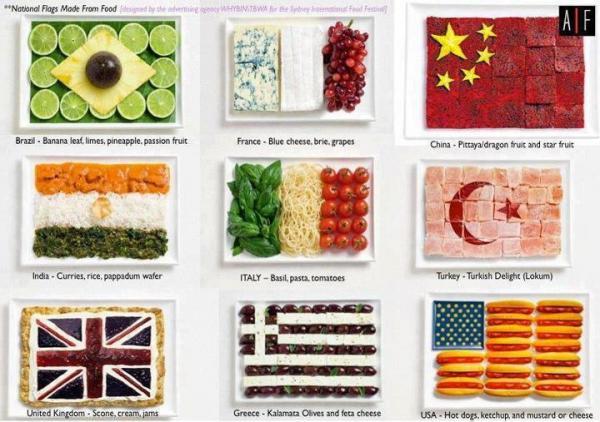 Nazioni in cucina...