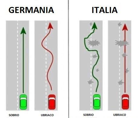 Differenze tra Germania e Italia...