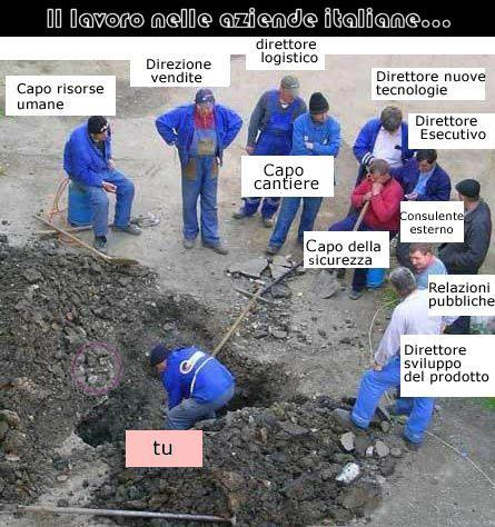 Il lavoro in Italia...
