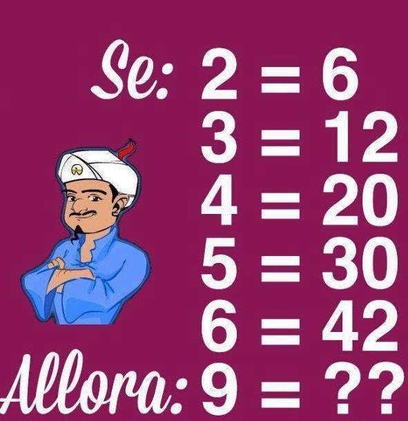 Rispondi al quiz...